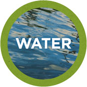Theme 2: Ensuring the availability of sufficient clean water