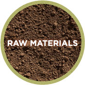 Theme 3: Closing raw material cycles